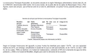 Cuenca de montañas del sur de Veracruz bajo análisis de organismos internacionales.