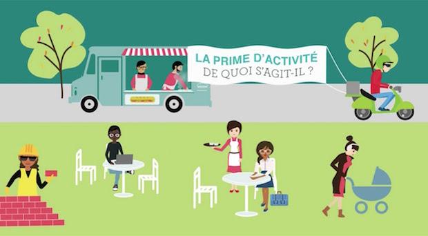 La prima de actividad, la nueva ayuda económica en Francia