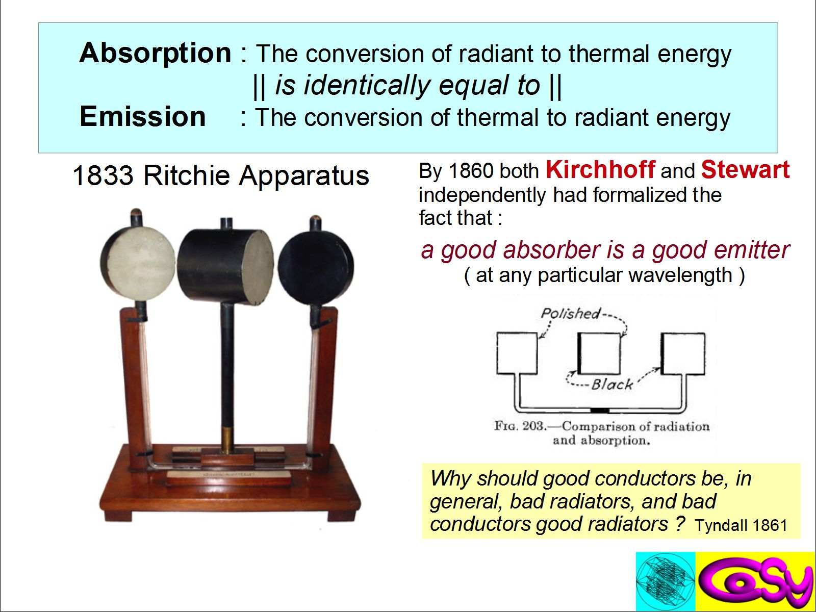 The Greenhouse Effect Explained In Simple Terms Science Of Doom Series And Parallel Circuits A Water Analogy Youtube Any Case Thats Reason To Replicate Experiment Get Lots Traffic That Apparatus Pictured Was Standard Physics Demonstration