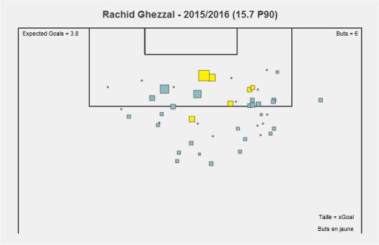 ghezzal_shots