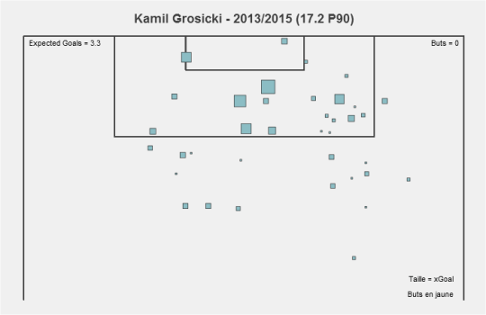 grosicki_shots