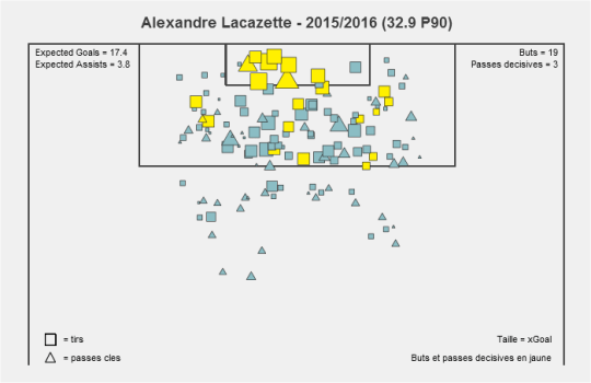 lacazette_map