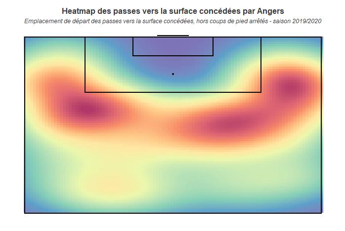 Heatmap des passes vers la surface concédées par Angers