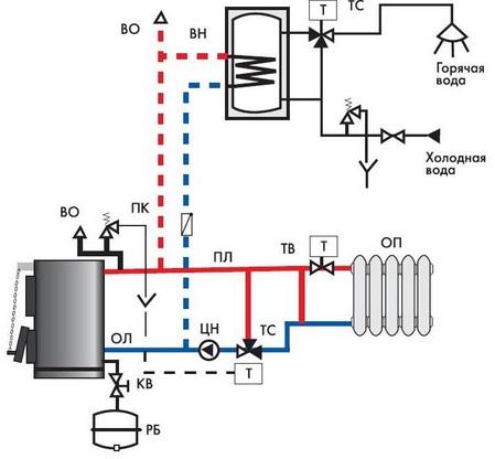 схема подключения водогрейного котла
