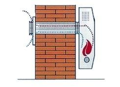 Устройство газовой колонки без дымохода