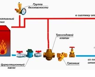 Схемы подключения твердотопливного котла