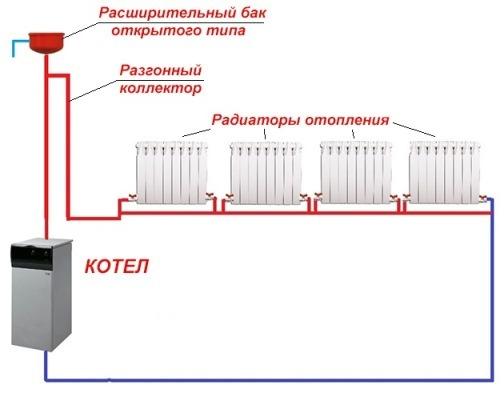система отопления с разгонным коллектором