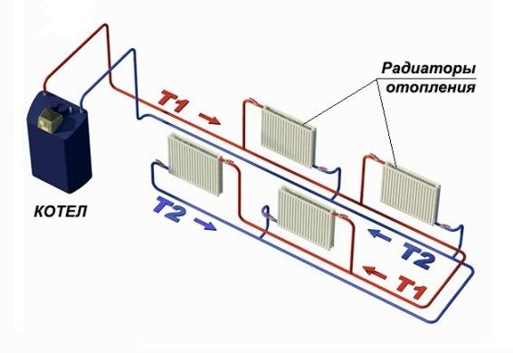 автономная отопительная система