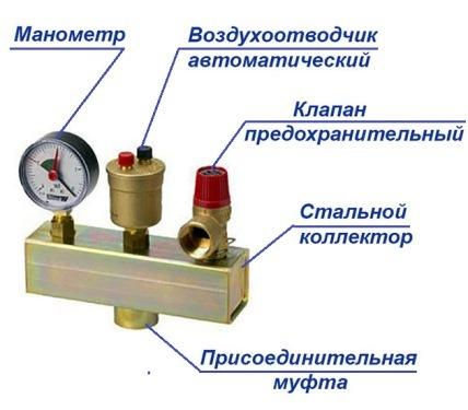 основные приборы, входящие в группу безопасности отопления