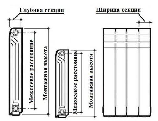 межосевое расстояние алюминиевых радиаторов