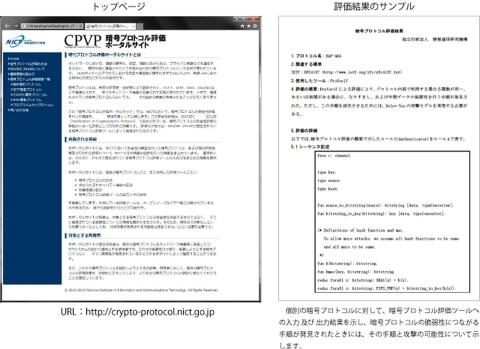 NICT 暗号プロトコル評価ポータルサイト