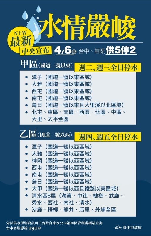 20210405173440 18 - 供水大作戰!台中甲區臨時供水站一覽表~快收藏