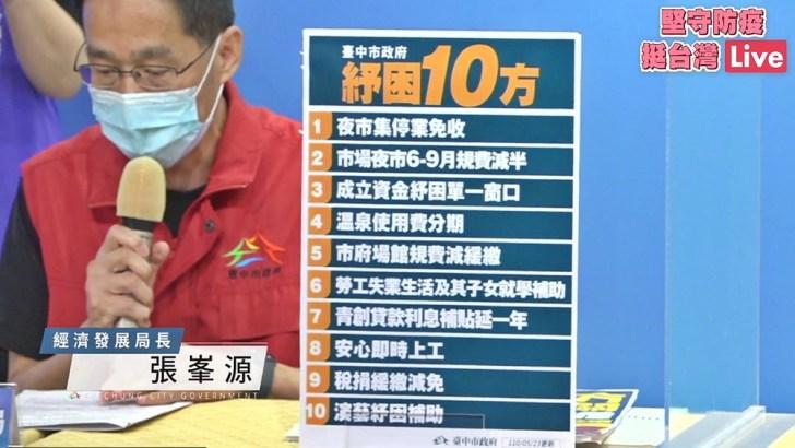 20210523152635 37 - 最新公布!!台中市政府防疫紓困10方~