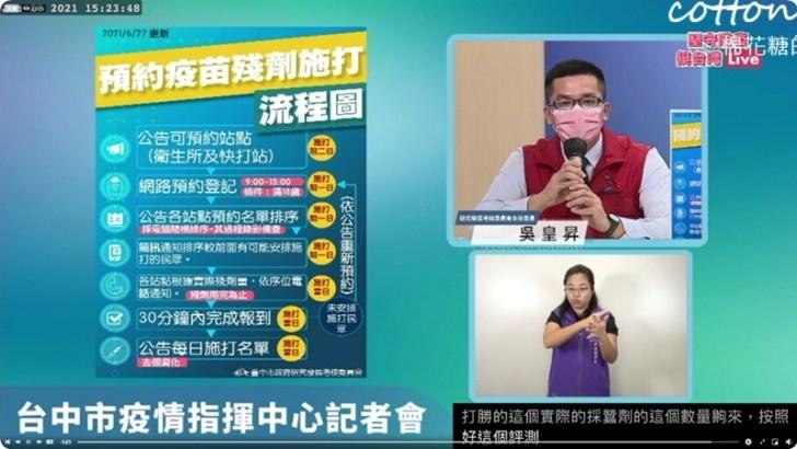 20210627222339 64 - 台中市公布疫苗殘劑施打預約方式!預約官網明天上線!