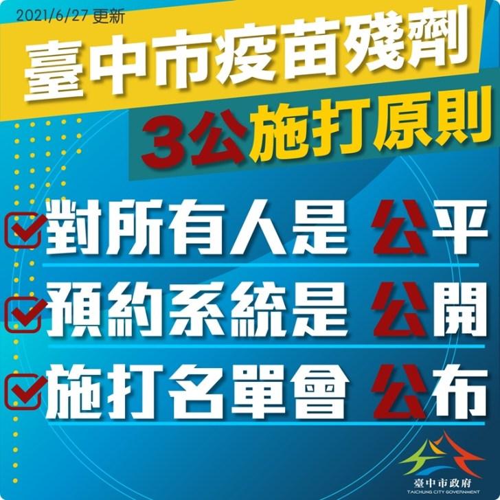 20210627222340 80 - 台中市公布疫苗殘劑施打預約方式!預約官網明天上線!