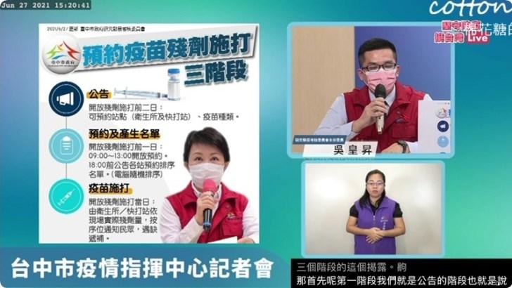 20210627222342 26 - 台中市公布疫苗殘劑施打預約方式!預約官網明天上線!