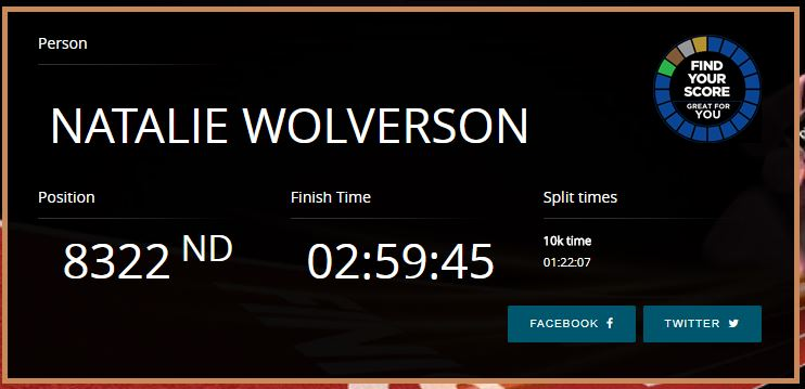 Official Finishing Time