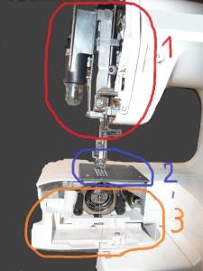 Machine à coudre ouverte par CoudreetBroder.com