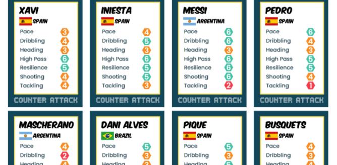 Custom player cards