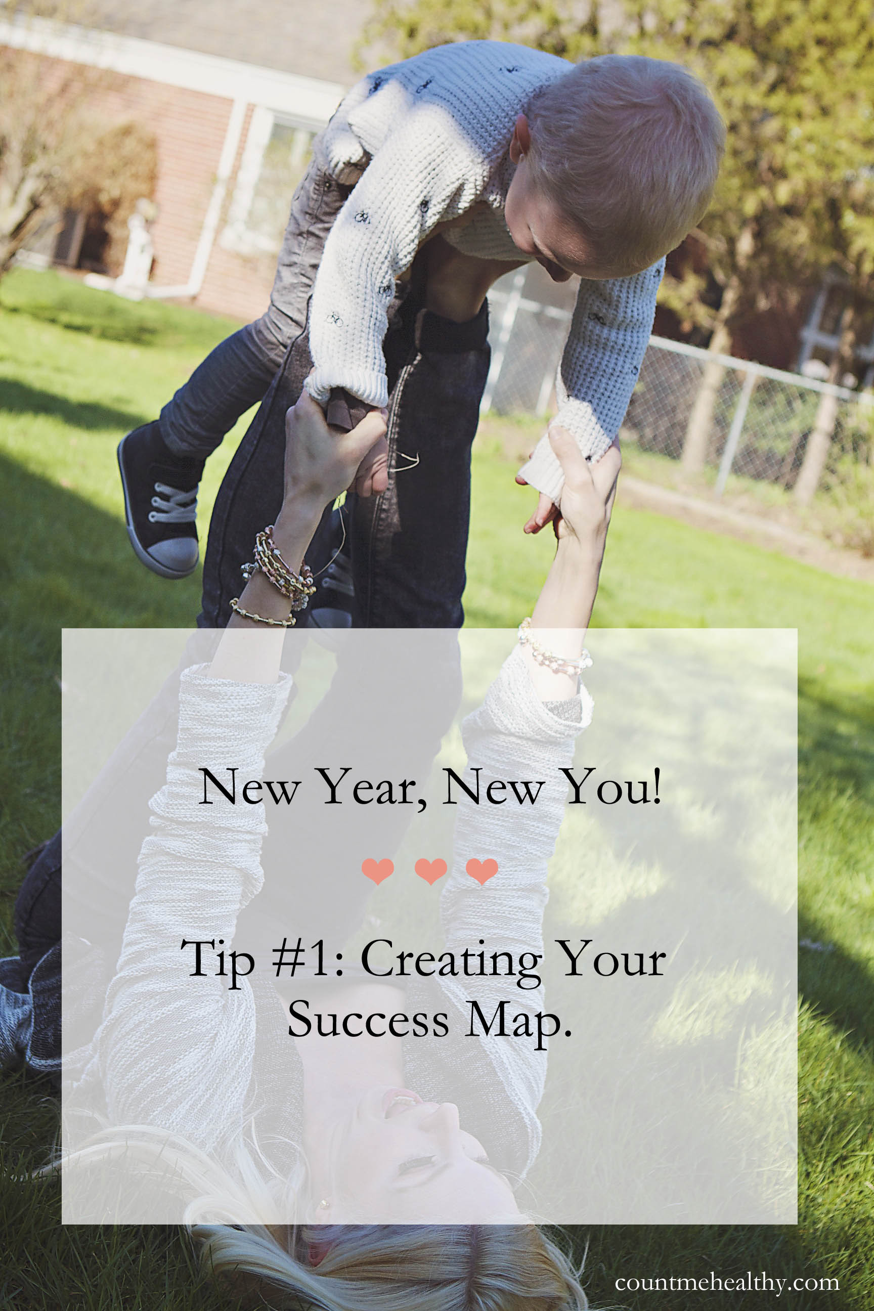 Creating Your Success Map