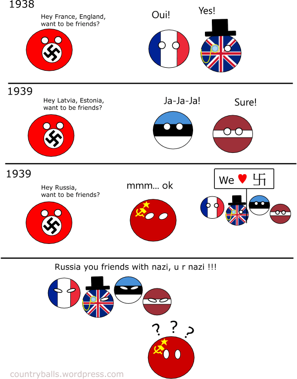 Image 131573 Polandball Know Your Meme