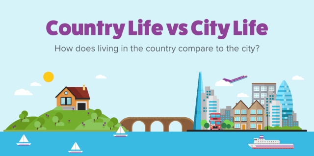 Country life vs city life