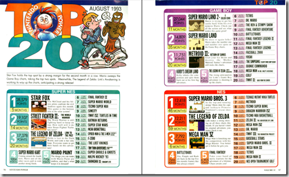 Nintendo Power #51 Top 20