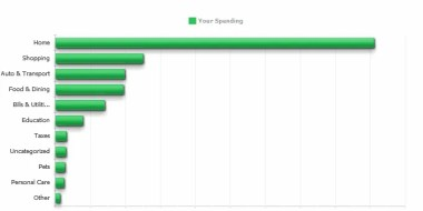 july 2010 spending review