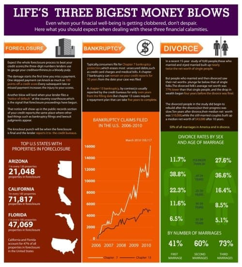 money blows