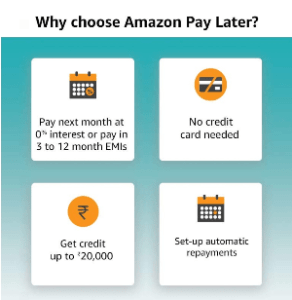 Amazon Pay Activate
