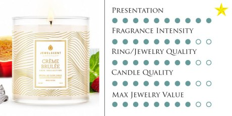 Scented Treasures Coupon Codes