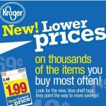 """When """"New Low Prices"""" Are Neither New, Nor Low (For Long)"""