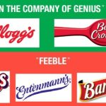 Bait-and-Switch Brands Urged to Offer More Printable Coupons