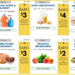 Earn Coupons For Gathering Groceries You Already Buy