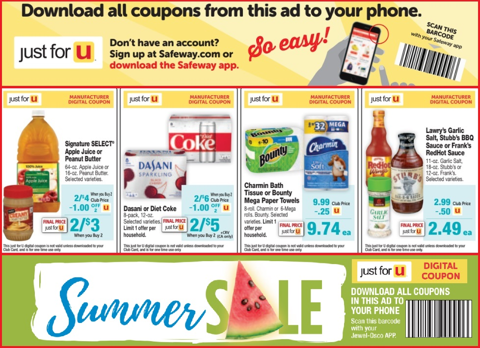 Where to Buy Clipped Coupons