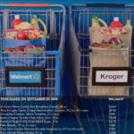 Walmart Has the Lowest Grocery Prices, According to Actors Playing Walmart Shoppers