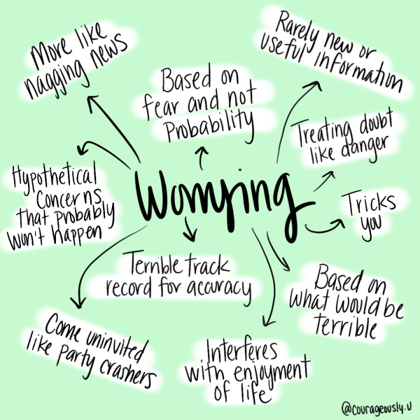 What worrying looks like picture taken by courageously.u