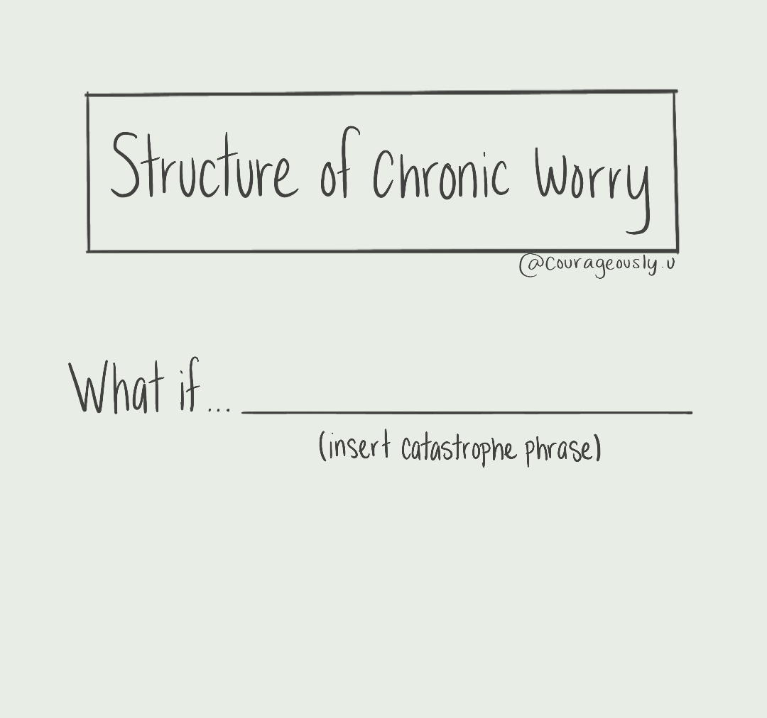 Structure Of Chronic Worry