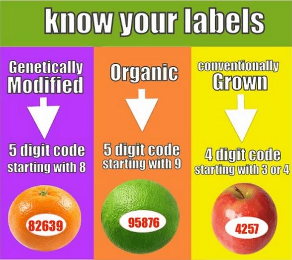 codes-fruits-legumes-etats-unis