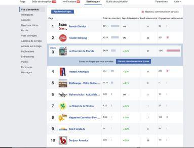 stats-facebook 1