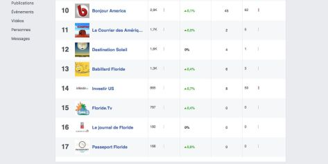 stats facebook 17 avril P2