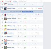 stats facebook page 1