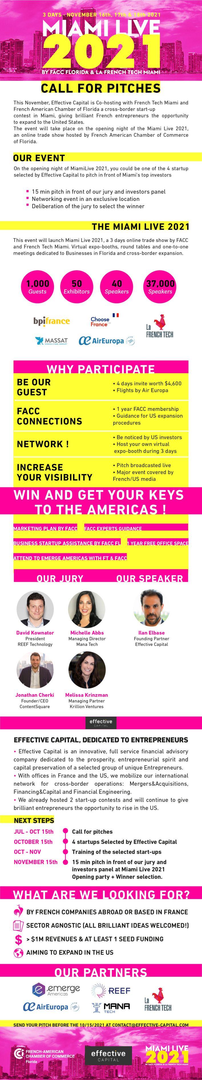 Appel aux startups françaises de la tech (basées hors des USA), pour une compétition à Miami