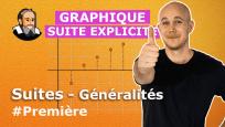 graph suite explicite