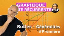 suite graph recurrente