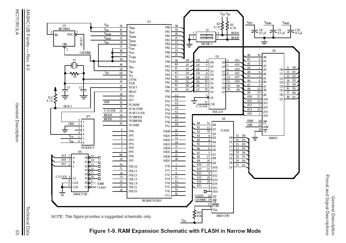 Microcontroller Faq
