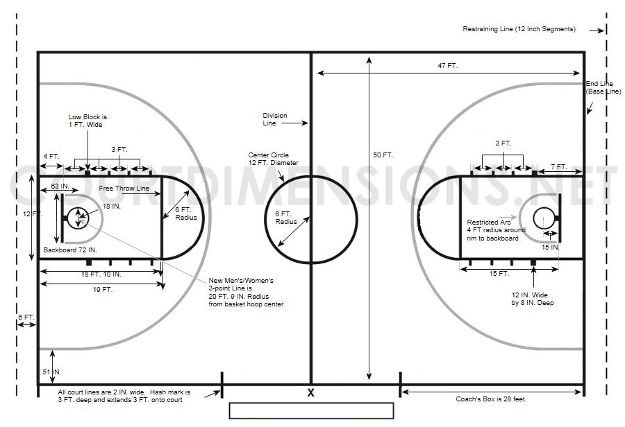 High School Gym Floor Dimensions