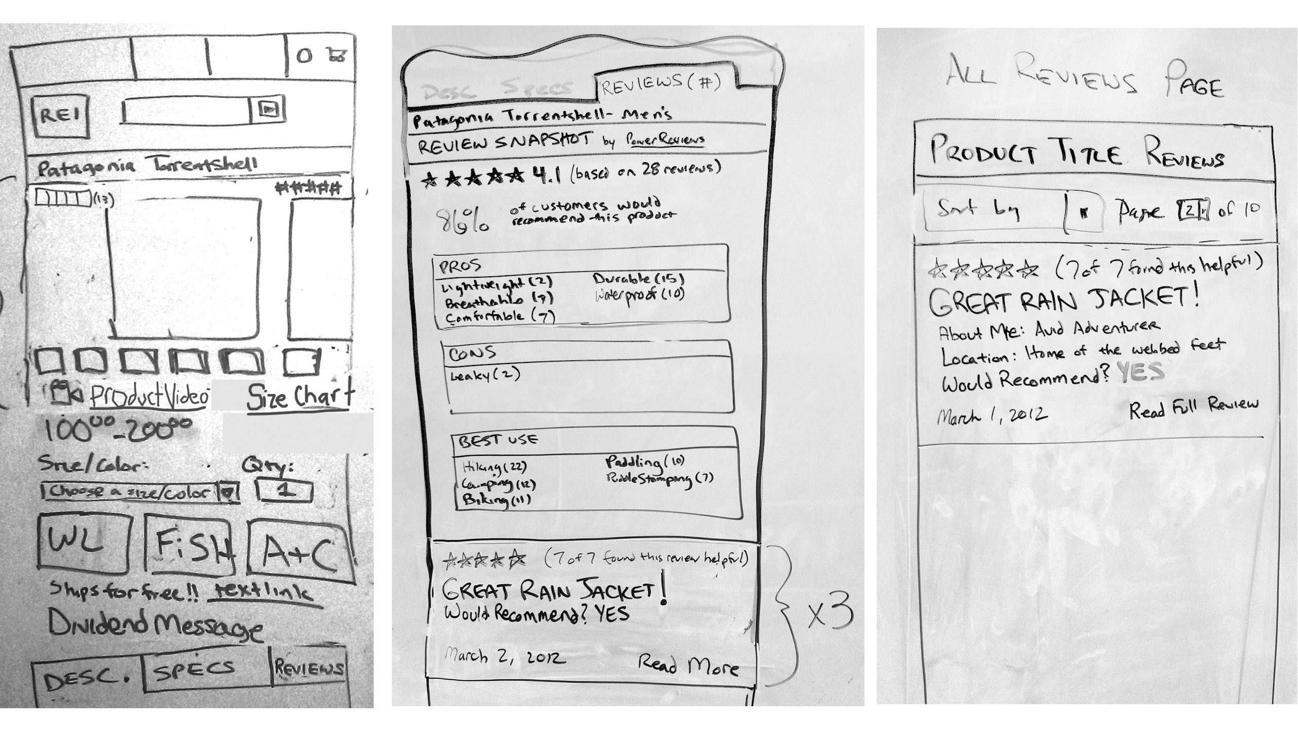 REI mobile product page process, whiteboard wireframe sketchs, UX interaction design Courtney Comfort