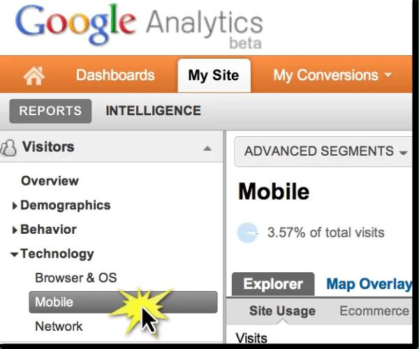 Google Analytics Measures Mobile Visitors