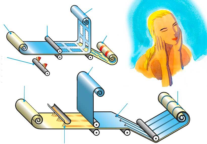 illustrations techniques industrie, et tête de femme